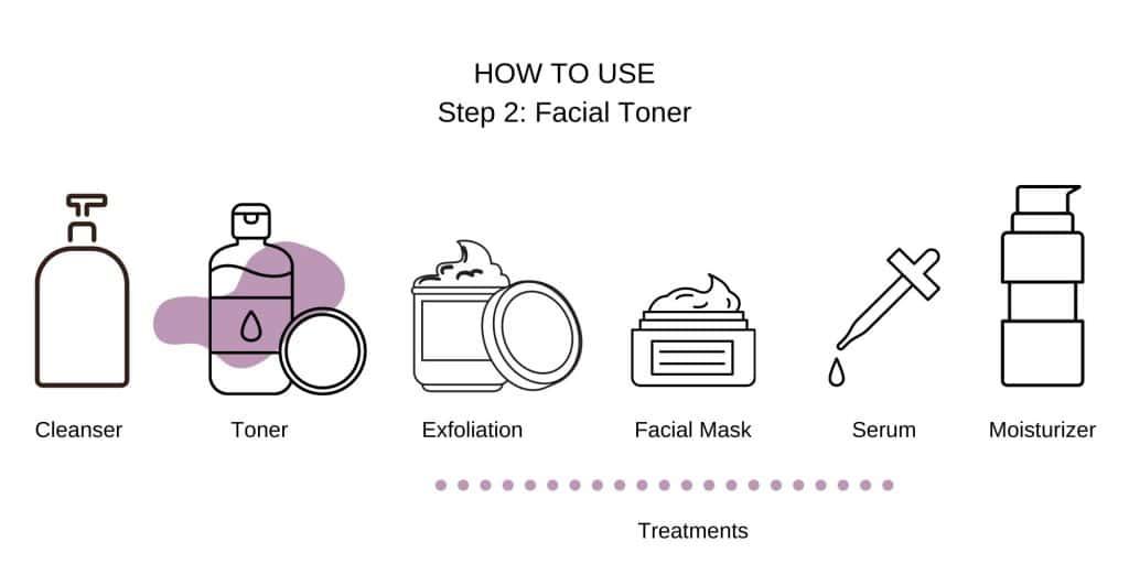step 2 facial toner