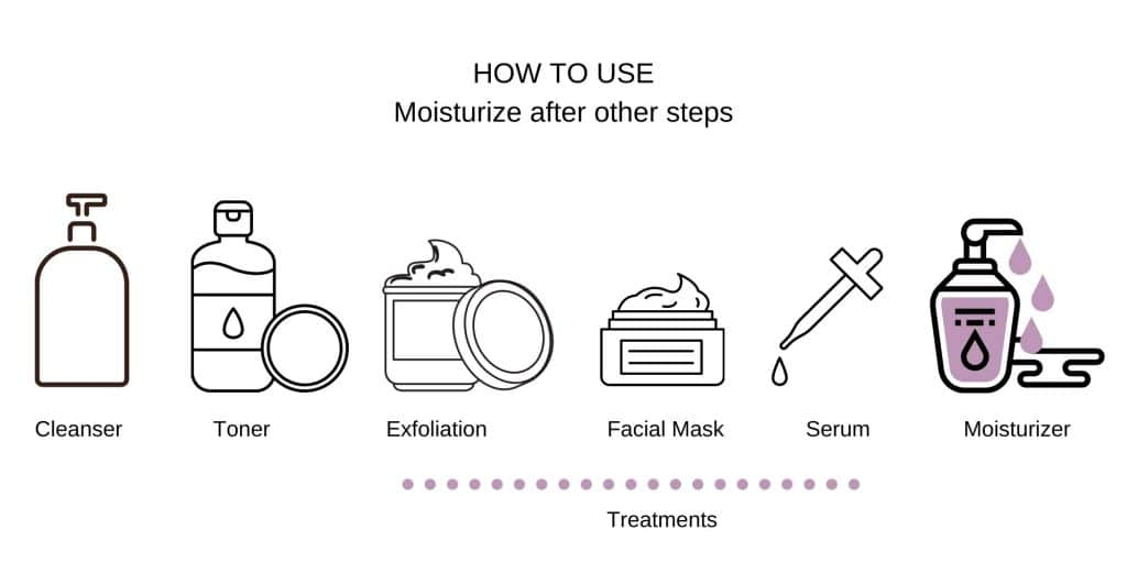 moisturize after other steps