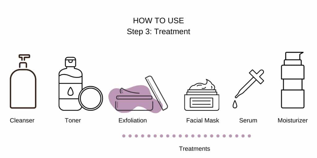exfoliation treatment step